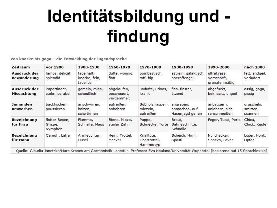 Identitätsbildung und -findung