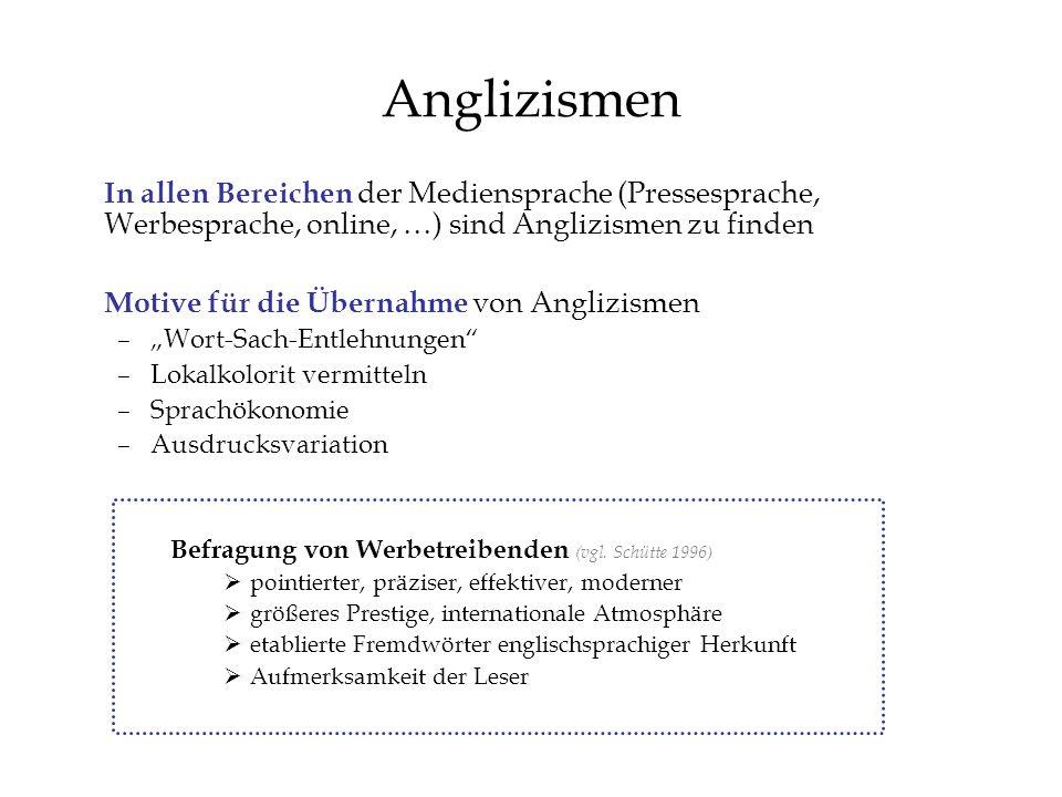 Anglizismen In allen Bereichen der Mediensprache (Pressesprache, Werbesprache, online, …) sind Anglizismen zu finden.