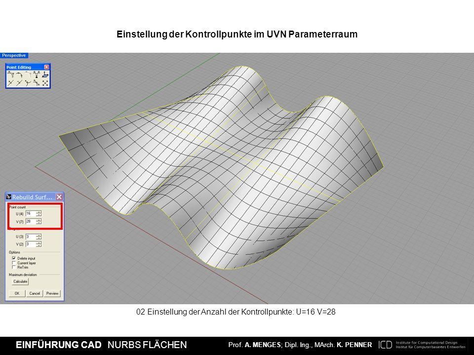 Einstellung der Kontrollpunkte im UVN Parameterraum