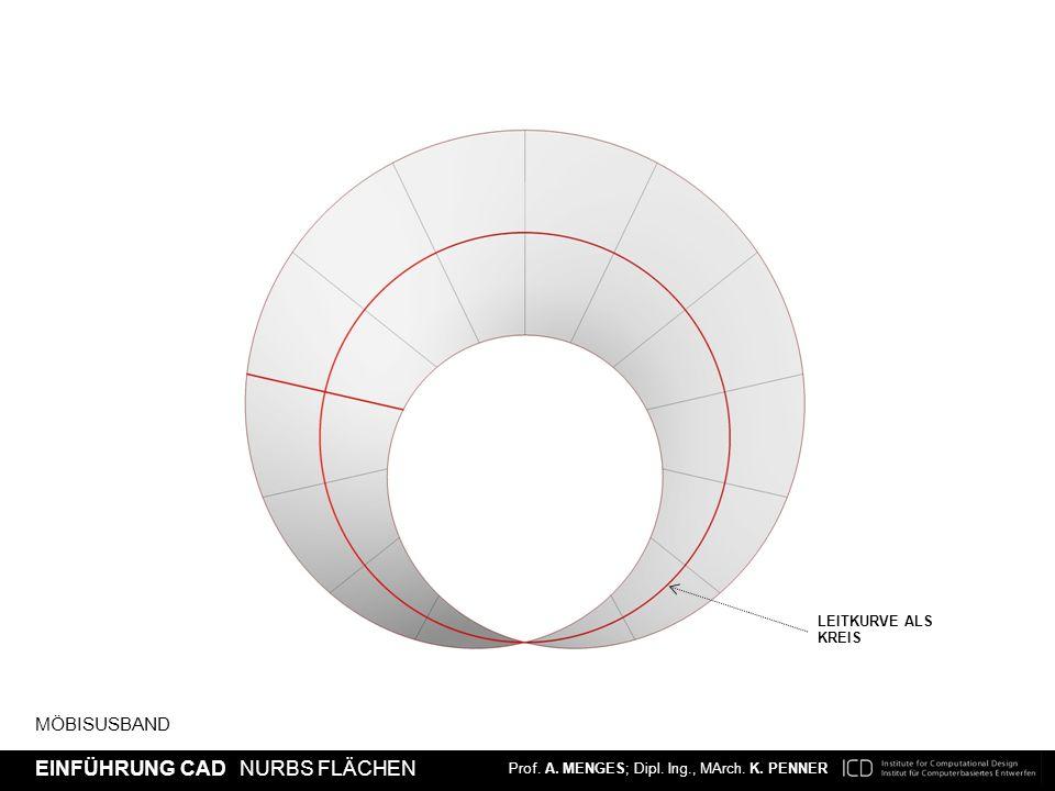 Von oben gesehen, im Grundriss erkennt man deutlich den Kreis der Leitkurve.
