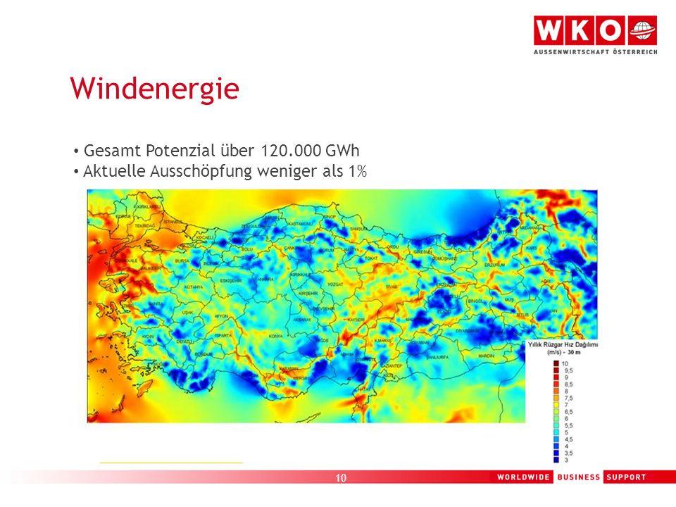 Windenergie Gesamt Potenzial über 120.000 GWh