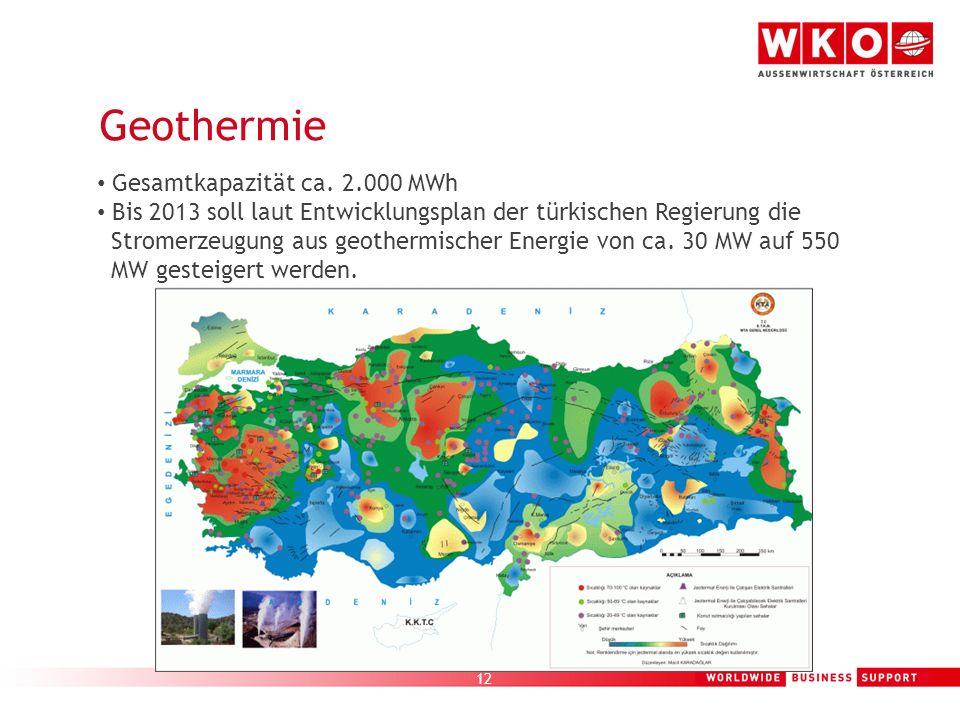 Geothermie Gesamtkapazität ca. 2.000 MWh