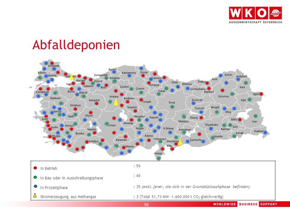 Abfalldeponien In Betrieb : 59 In Bau oder in Ausschreibungsphase : 40