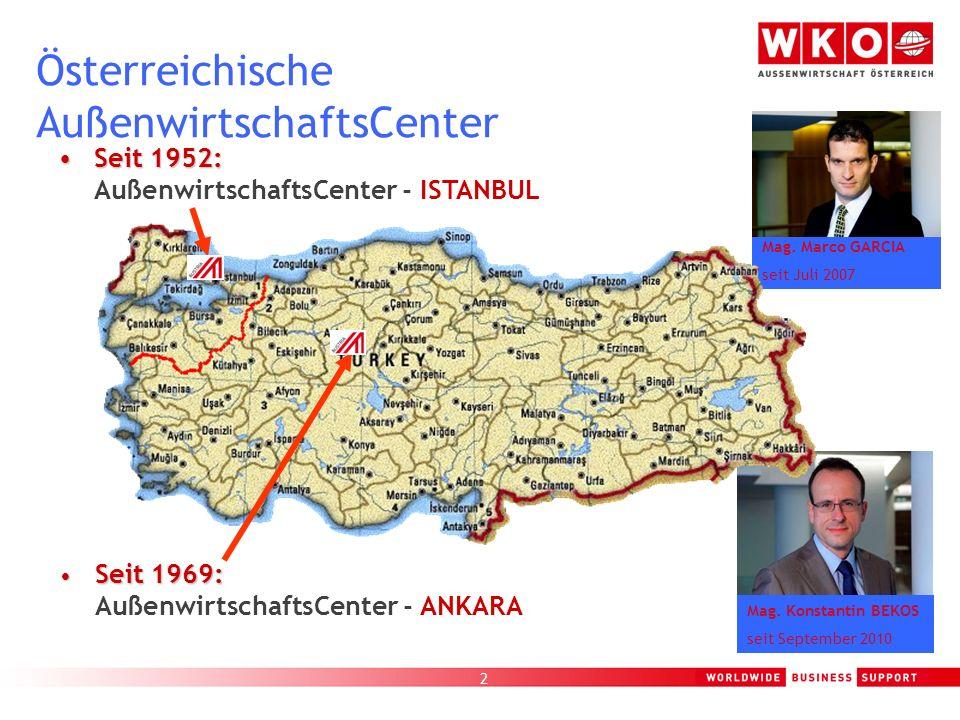 Österreichische AußenwirtschaftsCenter