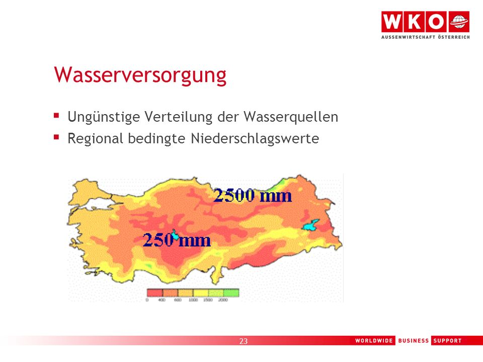 Wasserversorgung Ungünstige Verteilung der Wasserquellen