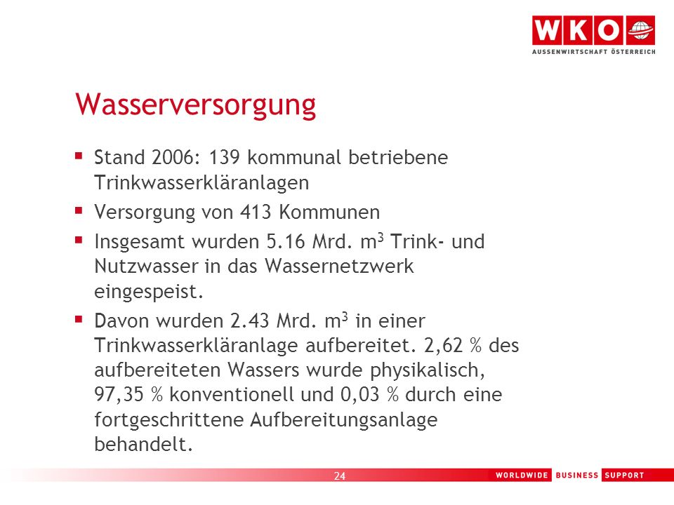 Wasserversorgung Stand 2006: 139 kommunal betriebene Trinkwasserkläranlagen. Versorgung von 413 Kommunen.