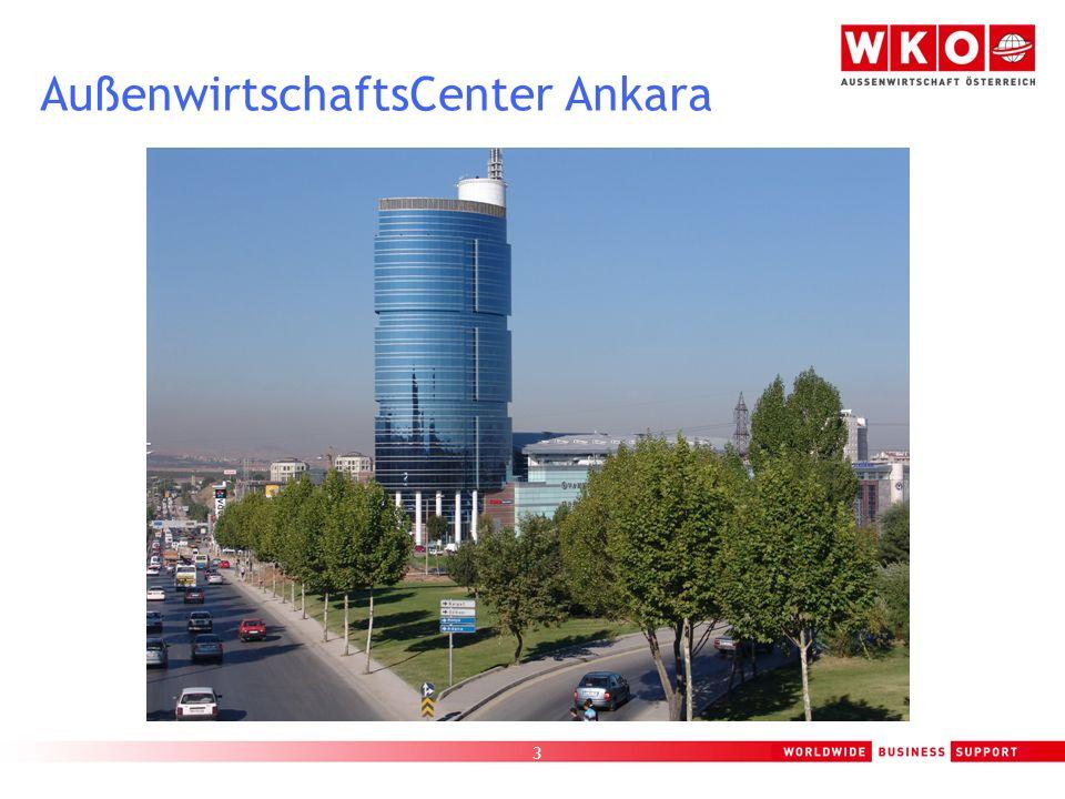 AußenwirtschaftsCenter Ankara