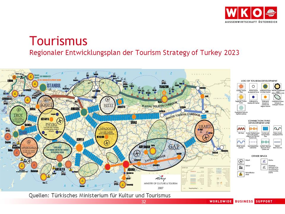 Tourismus Regionaler Entwicklungsplan der Tourism Strategy of Turkey 2023