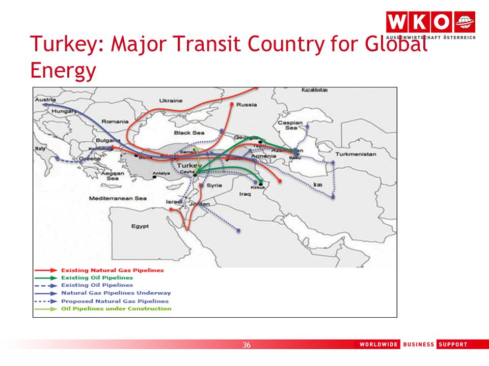 Turkey: Major Transit Country for Global Energy