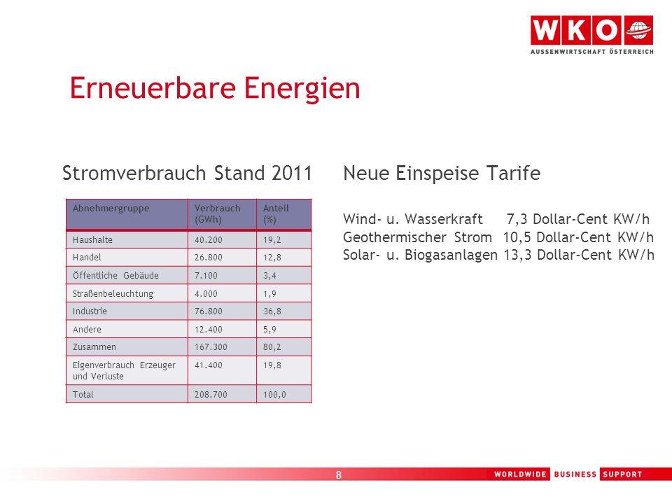 Erneuerbare Energien Stromverbrauch Stand 2011 Neue Einspeise Tarife
