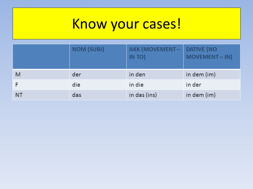 Know your cases! NOM (SUBJ) AKK (MOVEMENT – IN TO)