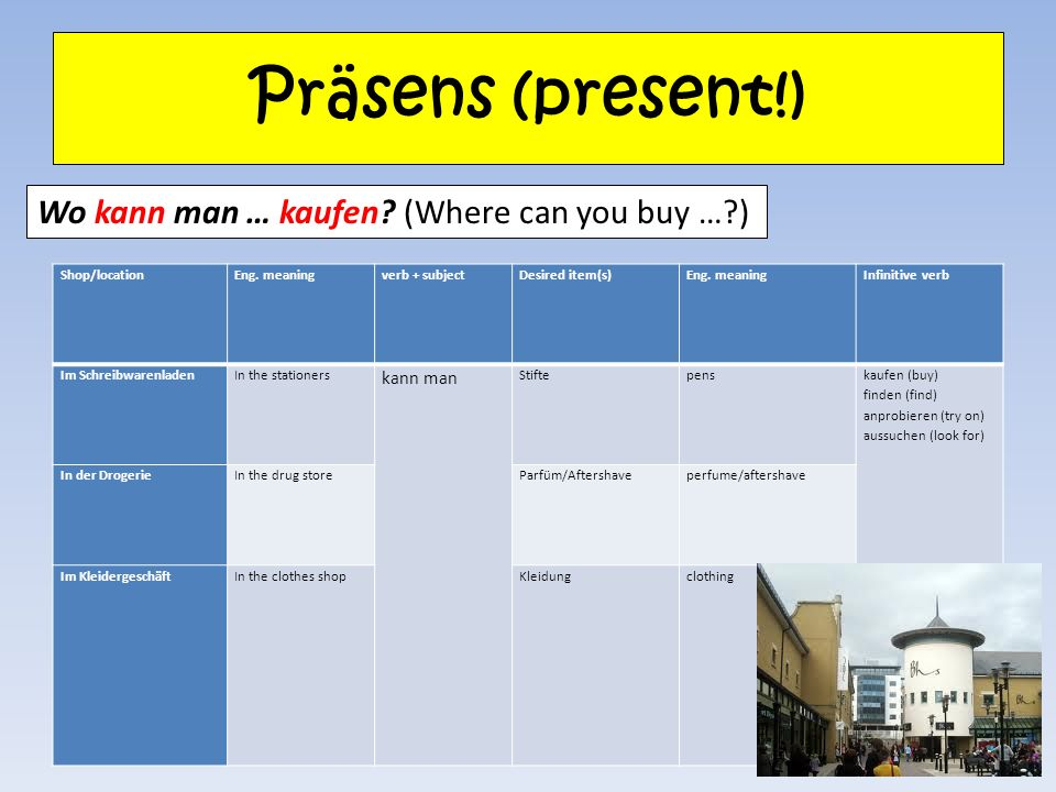Präsens (present!) Wo kann man … kaufen (Where can you buy … )