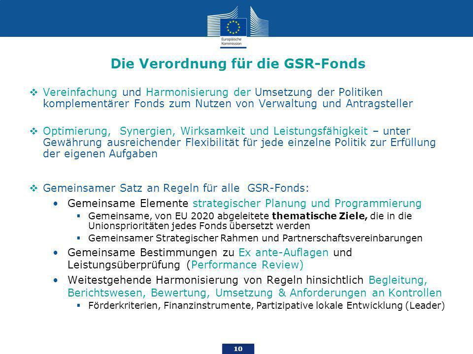 Die Verordnung für die GSR-Fonds