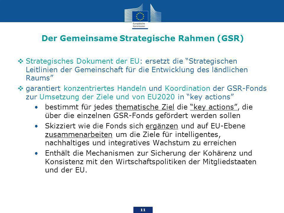 Der Gemeinsame Strategische Rahmen (GSR)