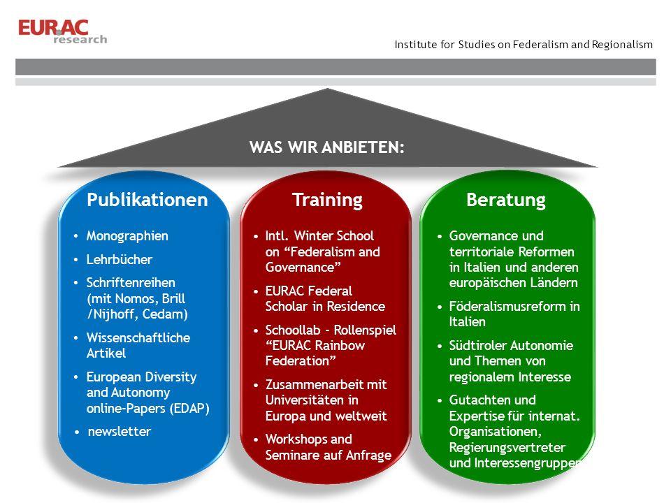 Publikationen Training Beratung