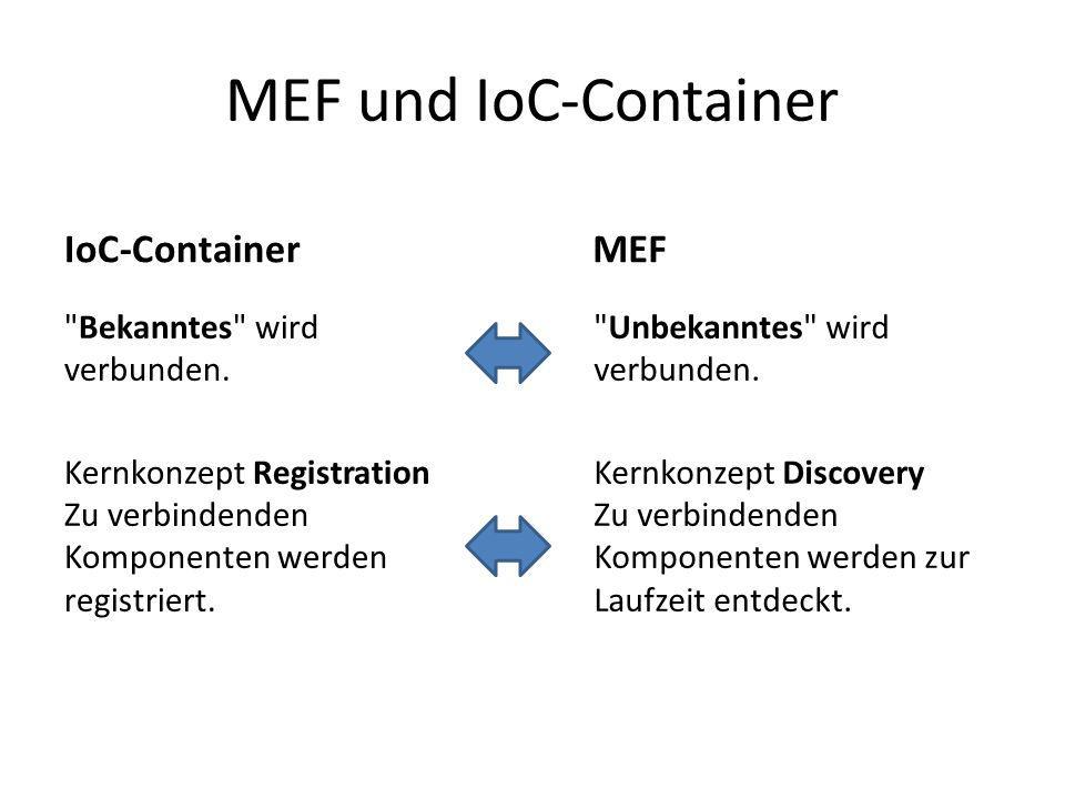 MEF und IoC-Container IoC-Container MEF Bekanntes wird verbunden.