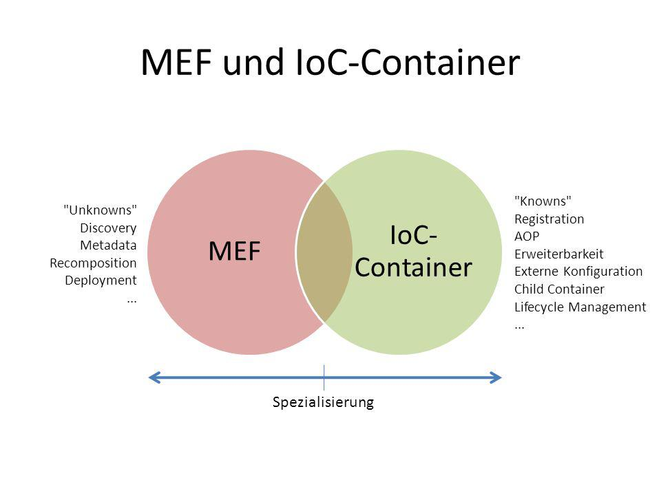 MEF und IoC-Container IoC- Container MEF Spezialisierung Knowns