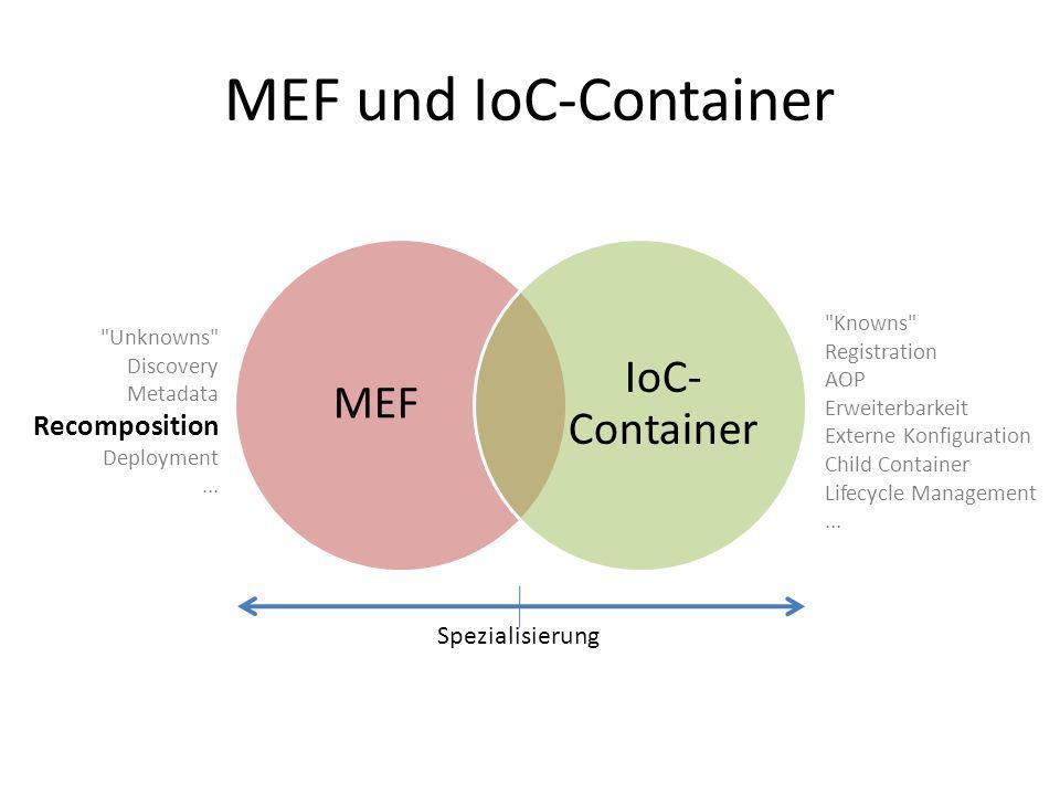 MEF und IoC-Container IoC- Container MEF Recomposition Spezialisierung