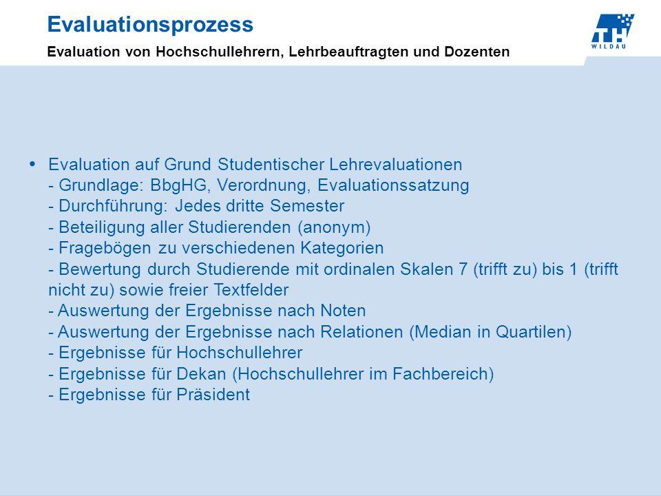 Evaluationsprozess Evaluation von Hochschullehrern, Lehrbeauftragten und Dozenten.