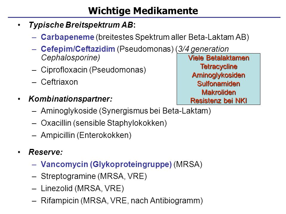 Wichtige Medikamente Typische Breitspektrum AB: