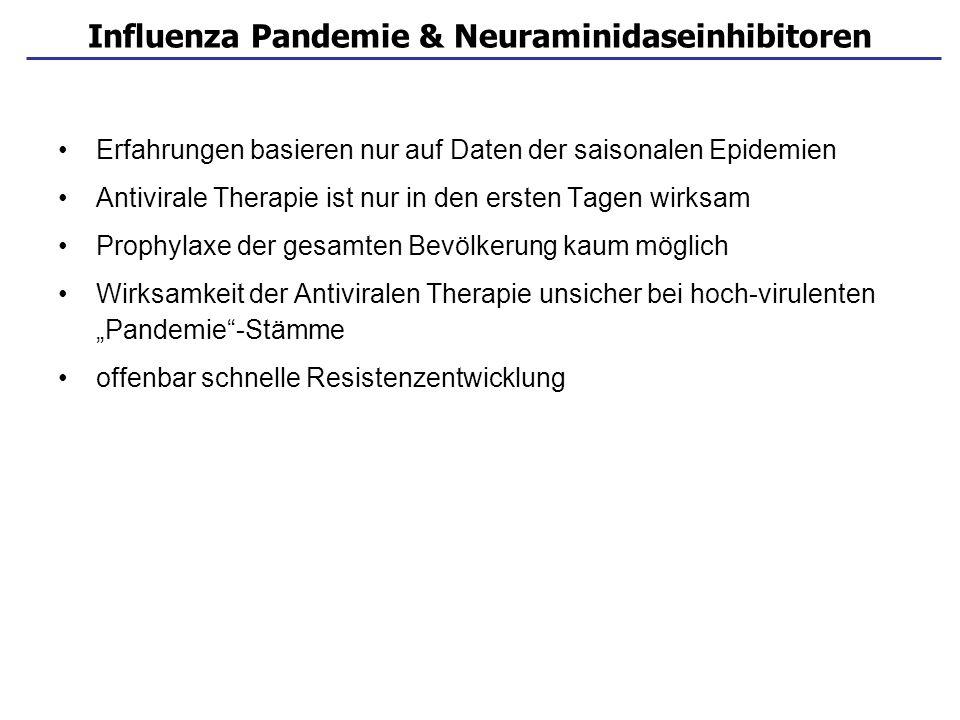 Influenza Pandemie & Neuraminidaseinhibitoren
