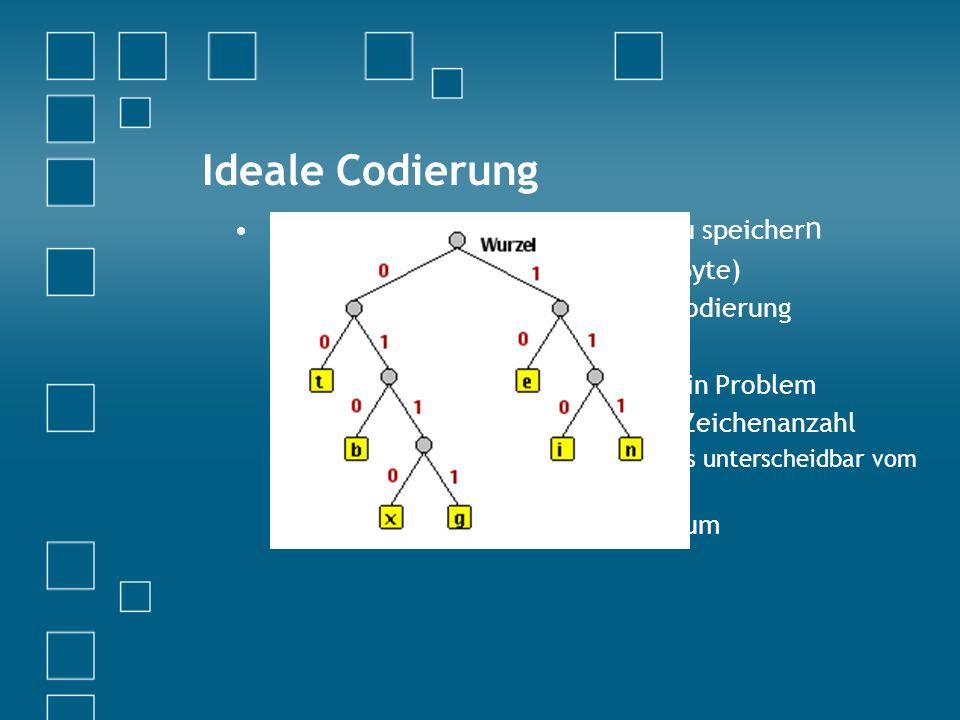 Ideale Codierung Ziel: Inhalte so kurz wie möglich zu speichern