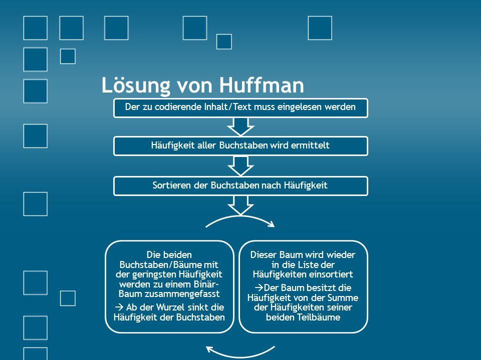 Lösung von Huffman Der zu codierende Inhalt/Text muss eingelesen werden. Häufigkeit aller Buchstaben wird ermittelt.