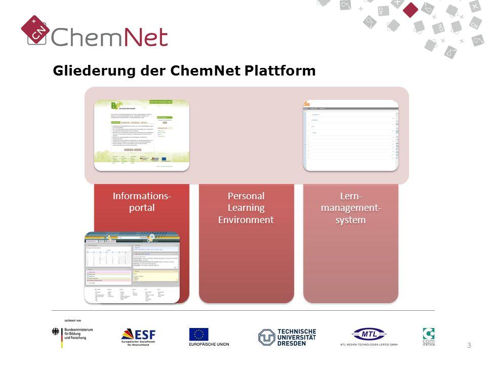 Gliederung der ChemNet Plattform