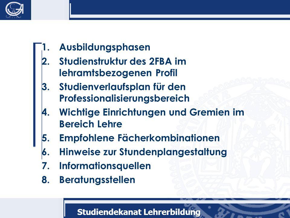 Ausbildungsphasen Studienstruktur des 2FBA im lehramtsbezogenen Profil. Studienverlaufsplan für den Professionalisierungsbereich.