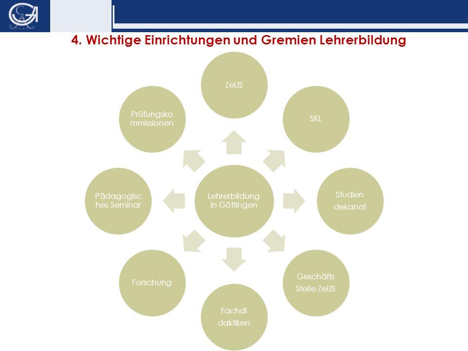4. Wichtige Einrichtungen und Gremien Lehrerbildung