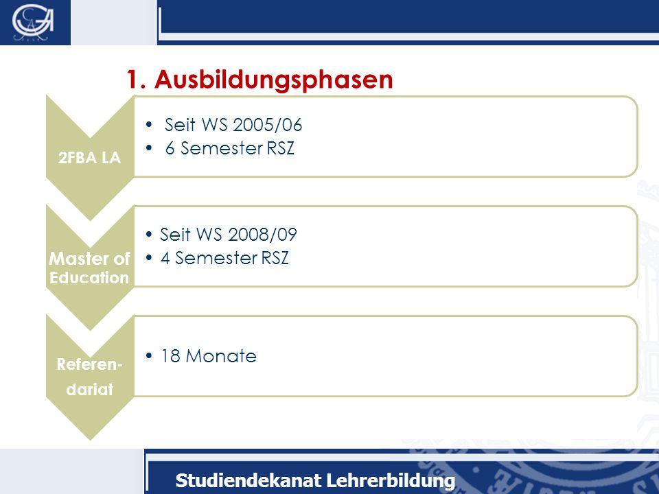 1. Ausbildungsphasen Seit WS 2005/06 6 Semester RSZ