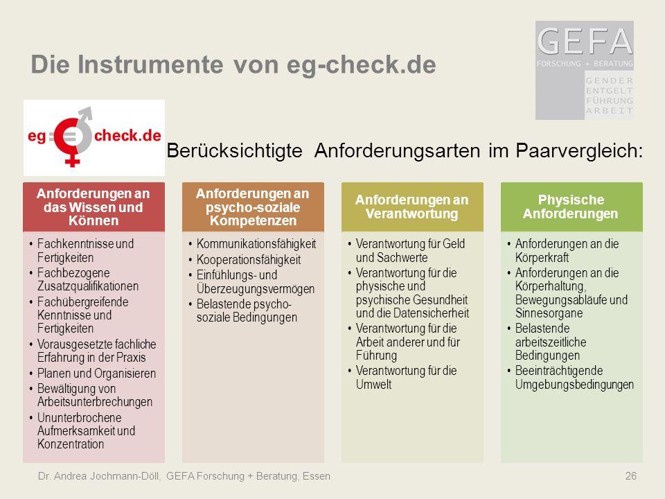 Die Instrumente von eg-check.de