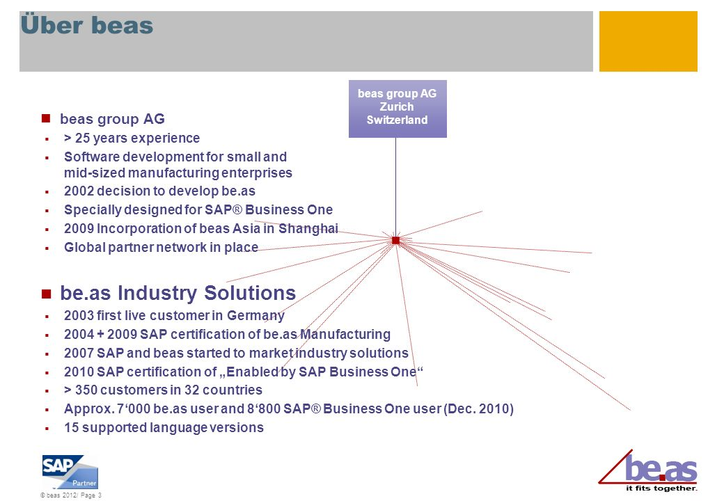 Über beas be.as Industry Solutions beas group AG