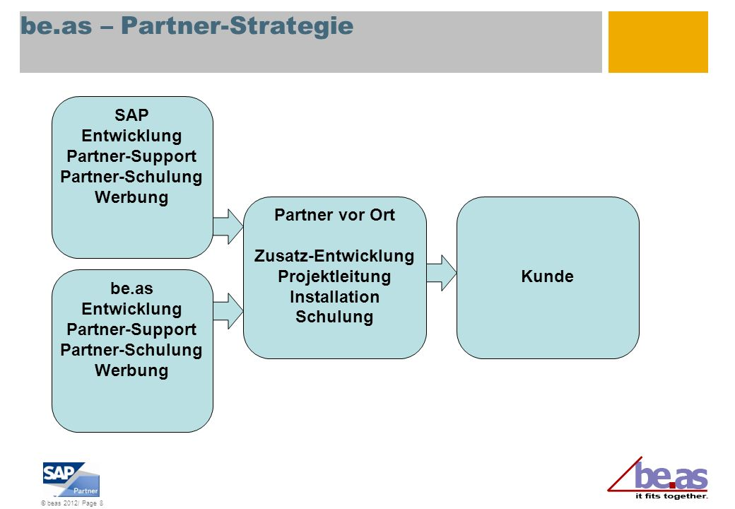 be.as – Partner-Strategie