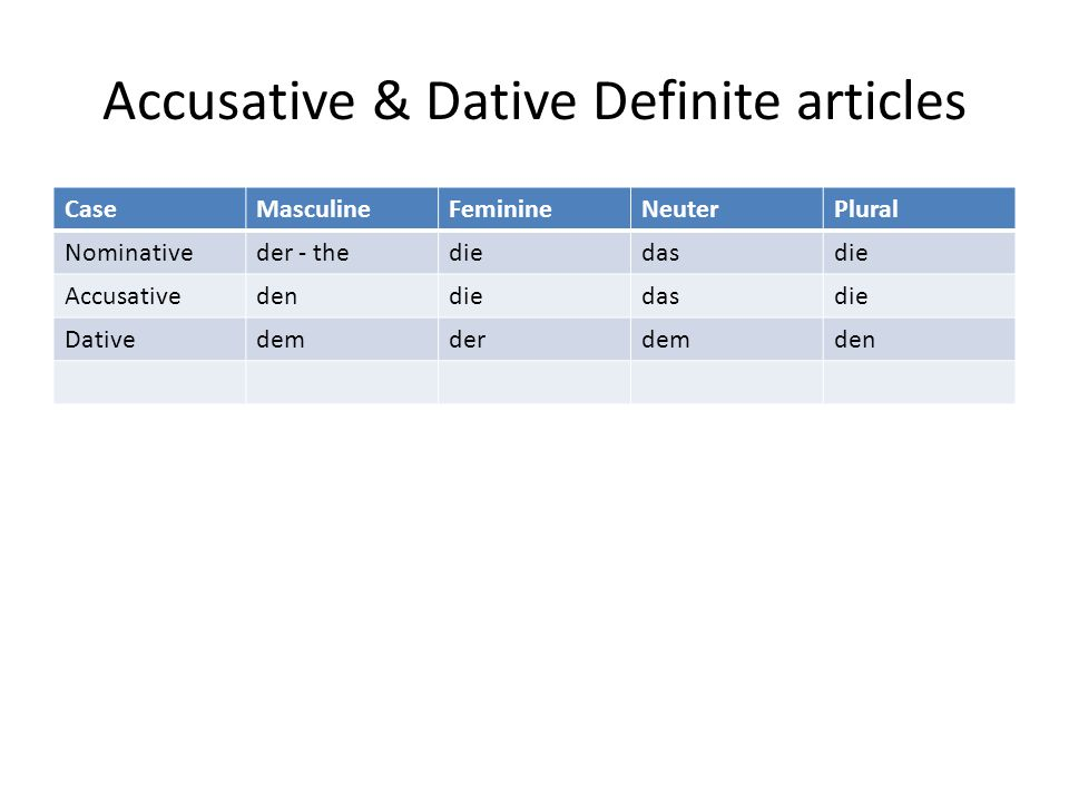 Accusative & Dative Definite articles