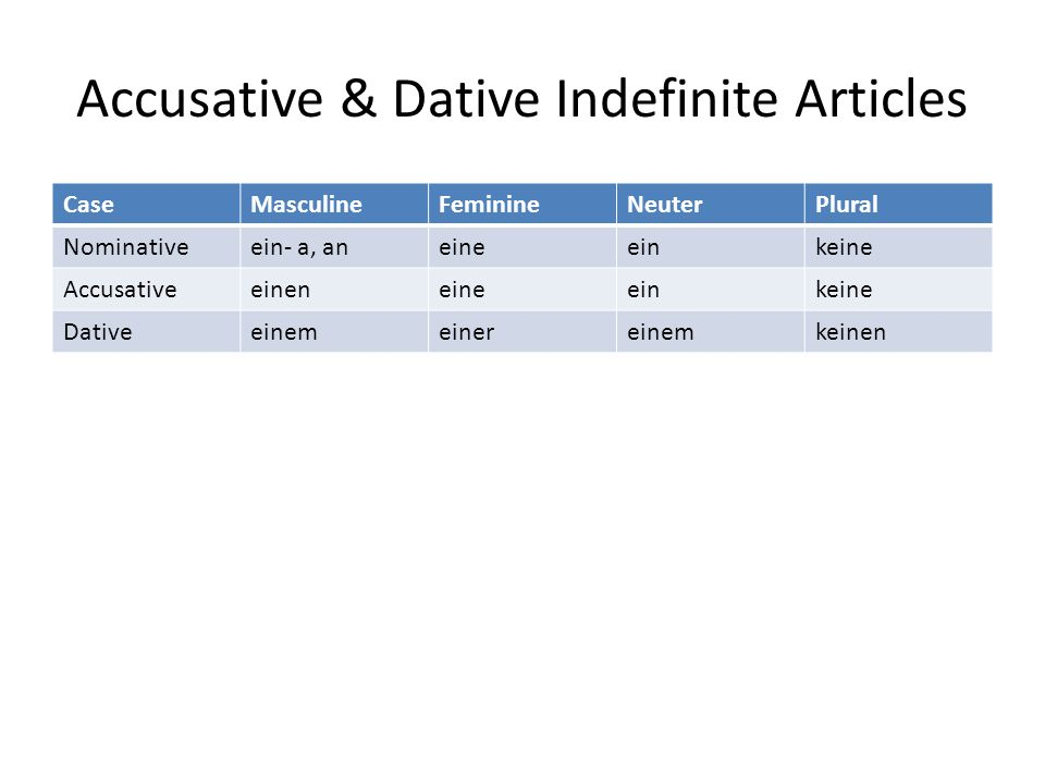 Accusative & Dative Indefinite Articles