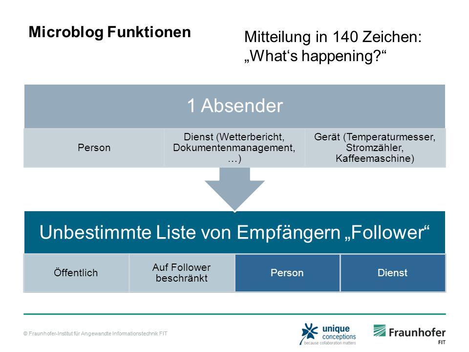 """Mitteilung in 140 Zeichen: """"What's happening"""