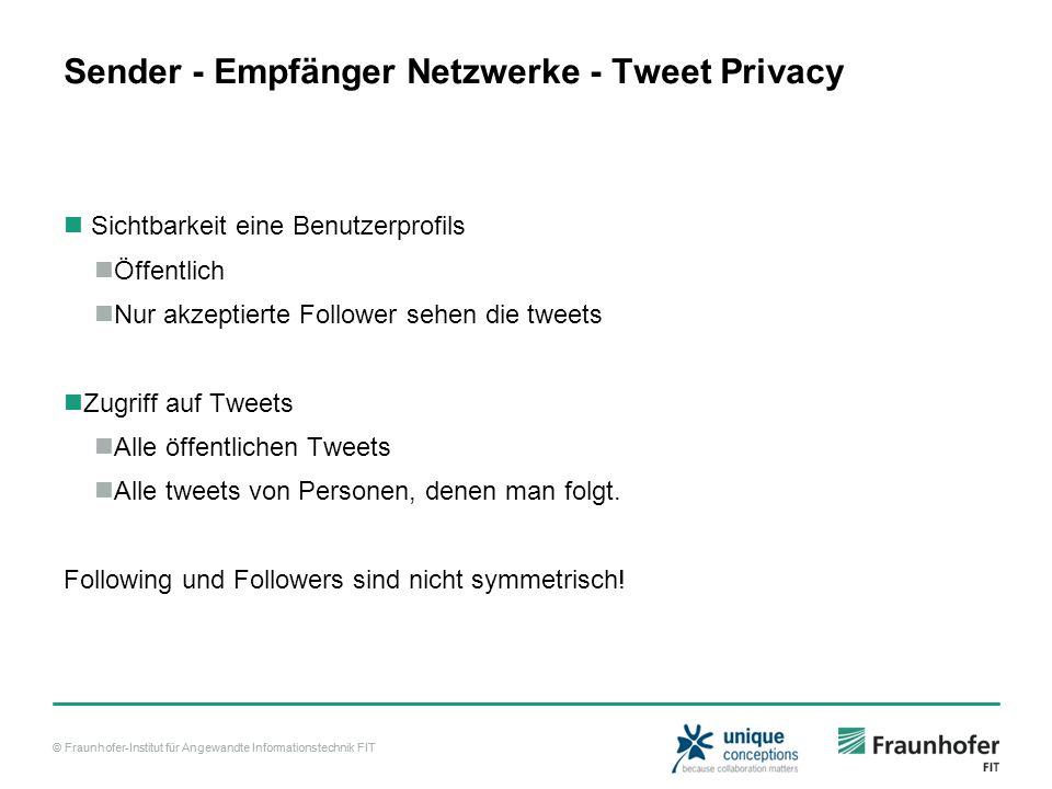 Sender - Empfänger Netzwerke - Tweet Privacy
