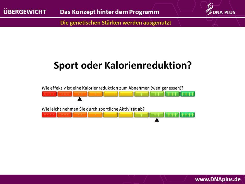 Sport oder Kalorienreduktion