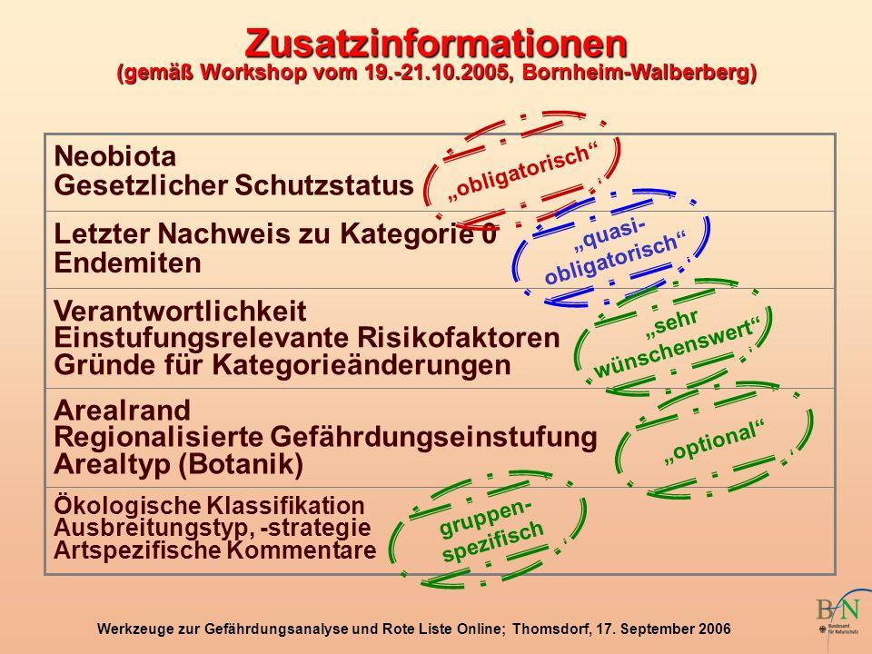 (gemäß Workshop vom 19.-21.10.2005, Bornheim-Walberberg)
