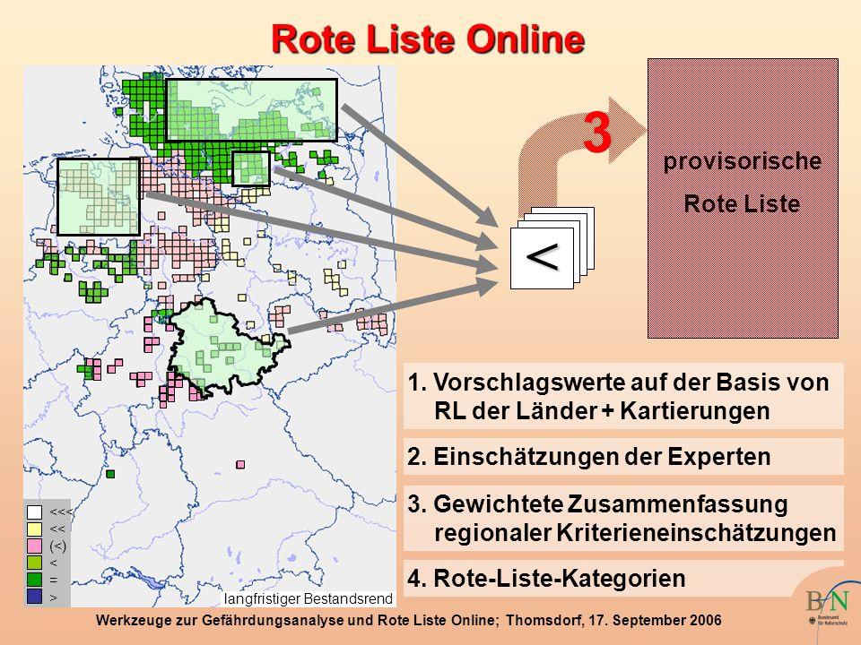 3 < < < < Rote Liste Online provisorische Rote Liste