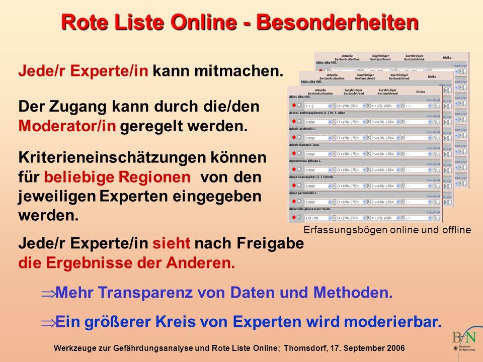 Rote Liste Online - Besonderheiten