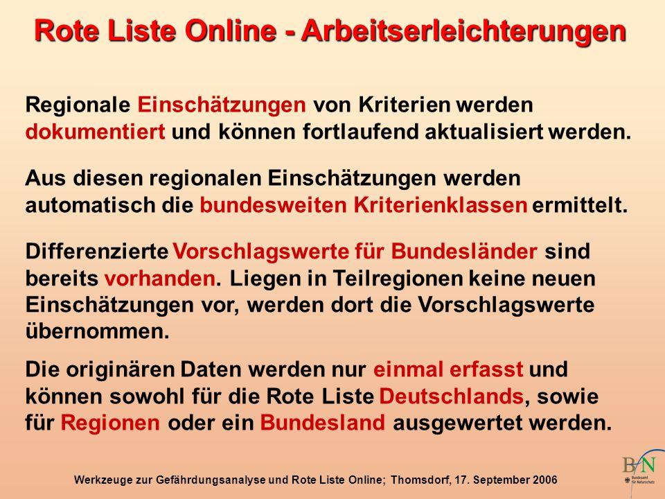 Rote Liste Online - Arbeitserleichterungen