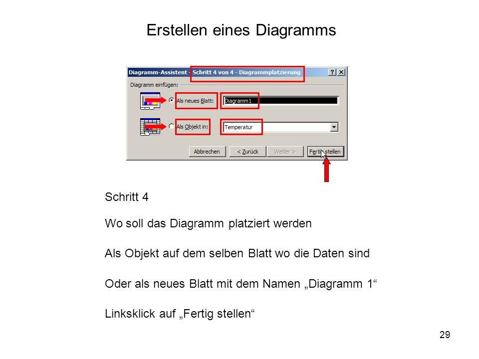 Erstellen eines Diagramms