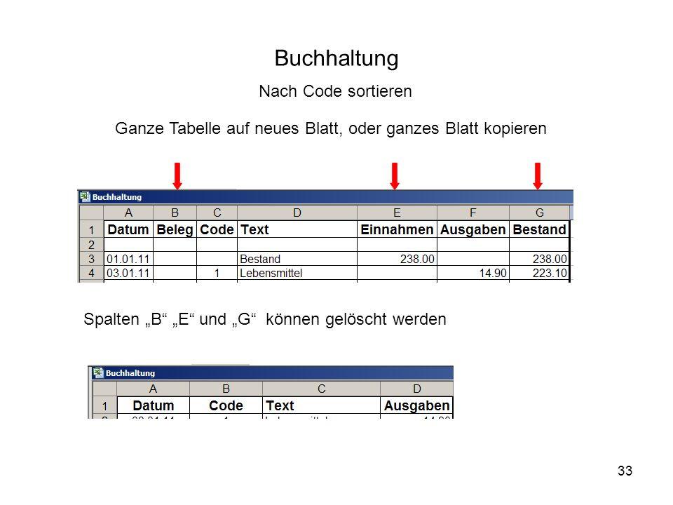 Buchhaltung Nach Code sortieren