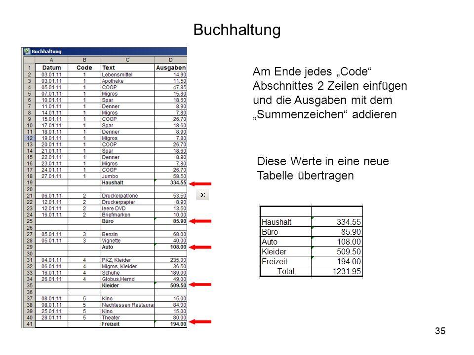 """Buchhaltung Am Ende jedes """"Code Abschnittes 2 Zeilen einfügen und die Ausgaben mit dem """"Summenzeichen addieren."""