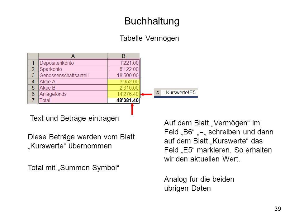 Arbeitsblatt Excel Unterricht : Großartig zinseszins excel arbeitsblatt galerie super