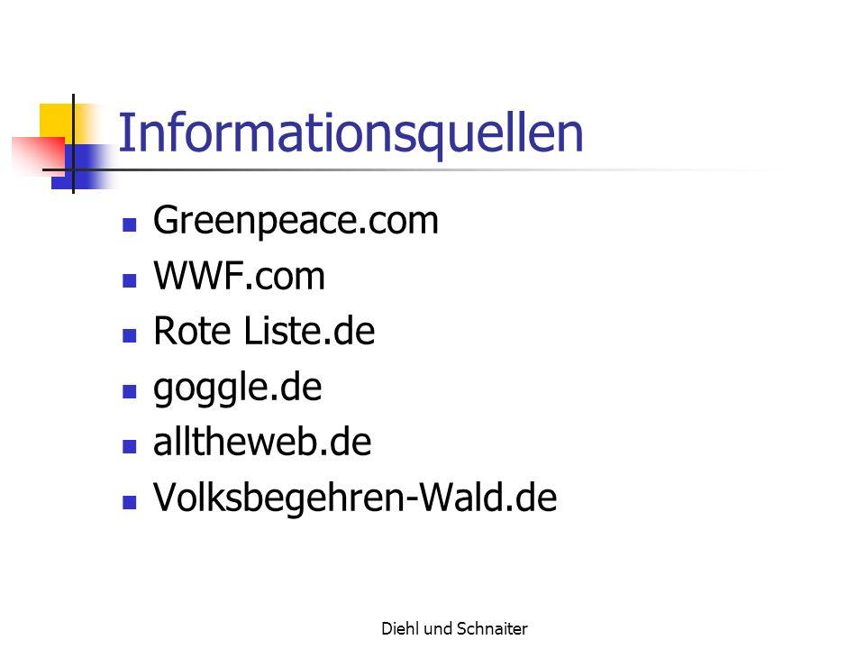 Informationsquellen Greenpeace.com WWF.com Rote Liste.de goggle.de
