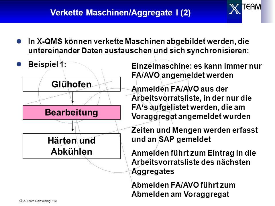 Verkette Maschinen/Aggregate I (2)