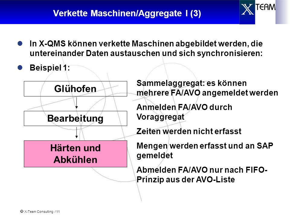 Verkette Maschinen/Aggregate I (3)